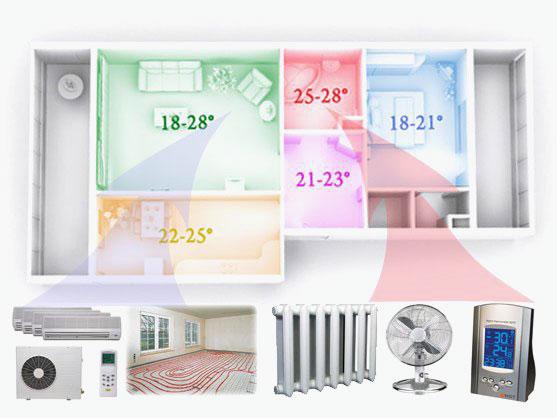 Проект - тепловой насос для отопления дома