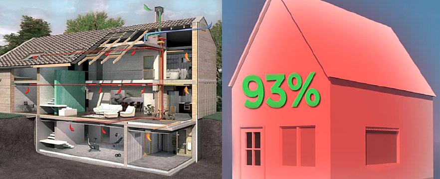 Расчёт окупаемости вентиляционных установок ЭКОСТАР для дошкольных и школьных учебных заведений