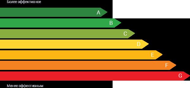 Энергосбережение для дома и предприятия