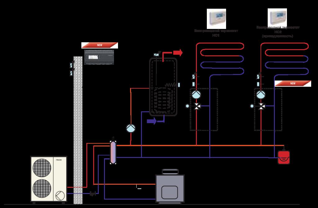 Интеграции теплового насоса Воздух-Вода в существующую систему отопления