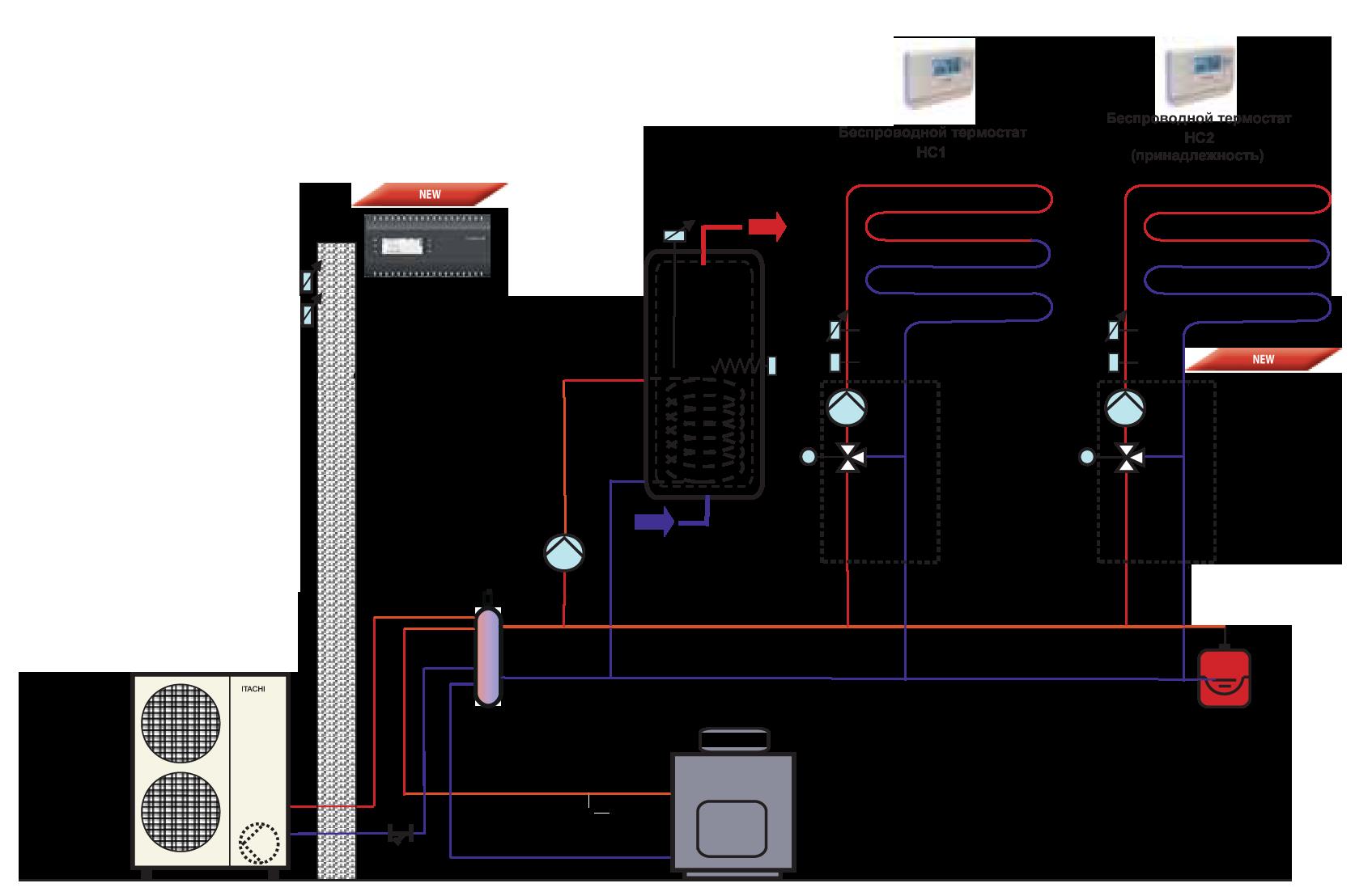Интеграции теплового насоса Воздух-Вода в существующую систему